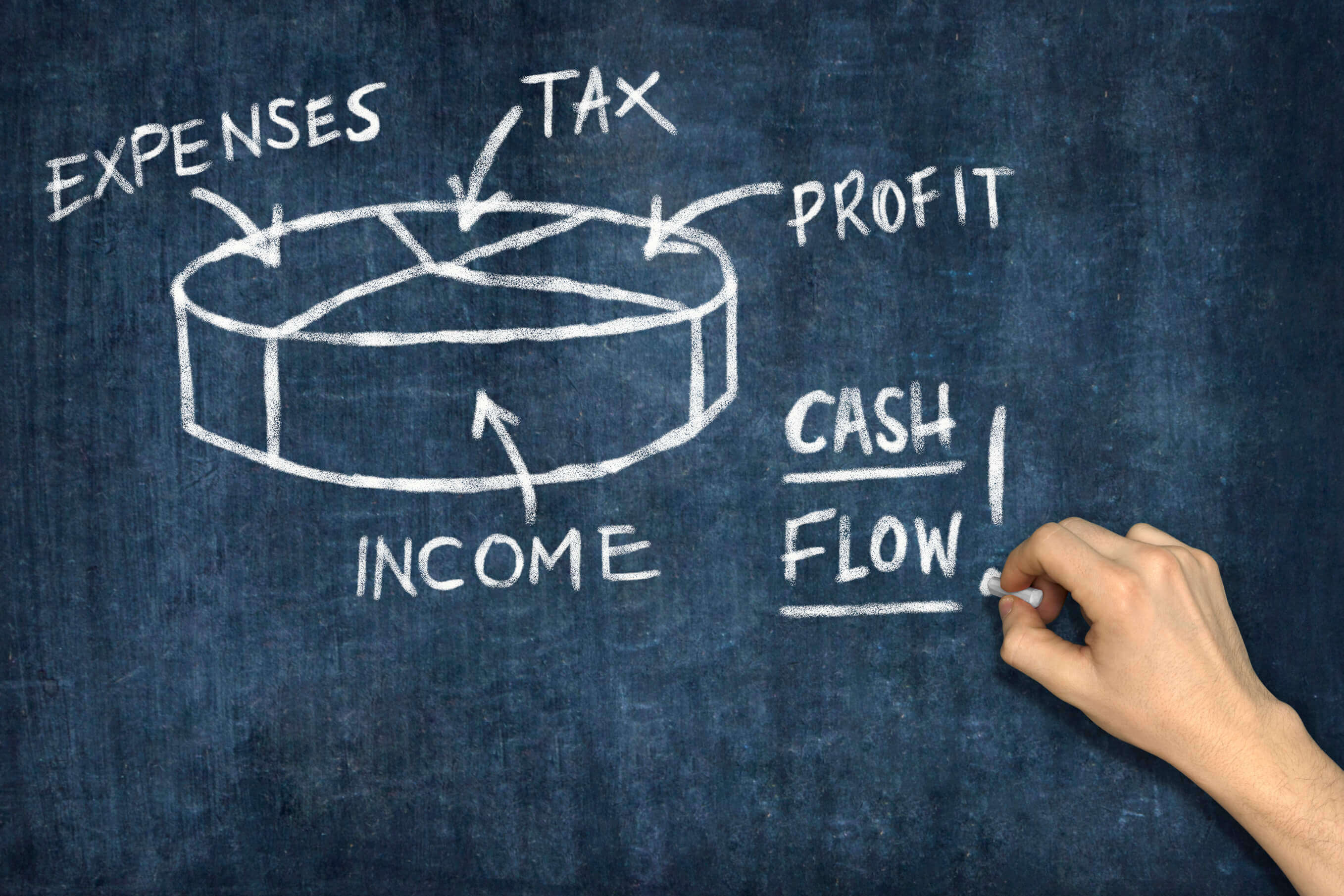 business cash flow and budgeting services